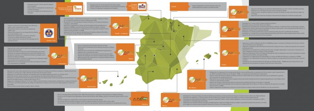 Mapa de actuaciones AFAs
